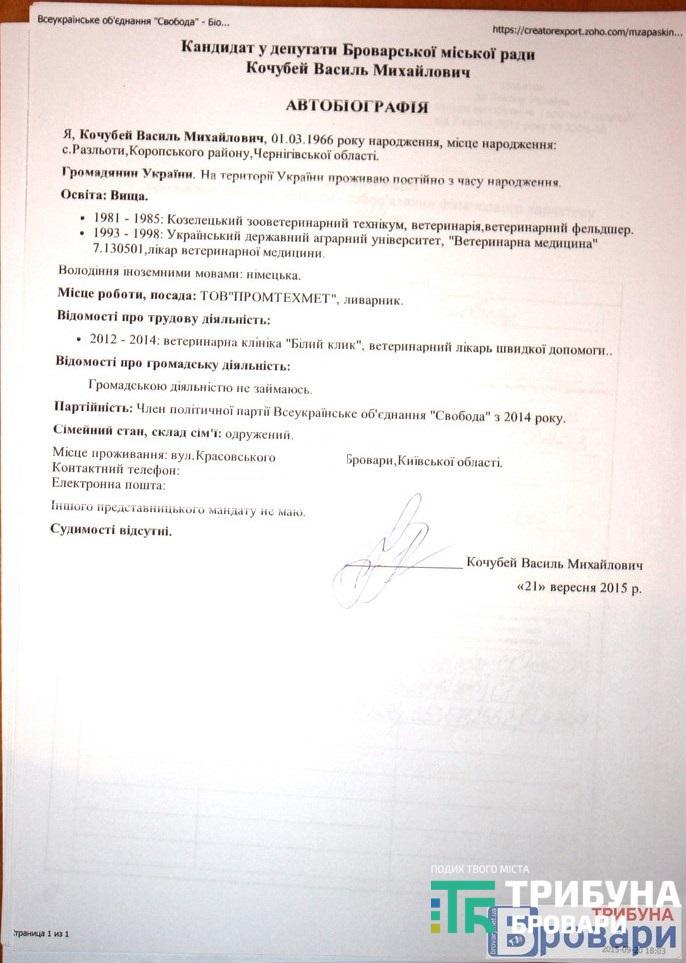 кочубей (1)