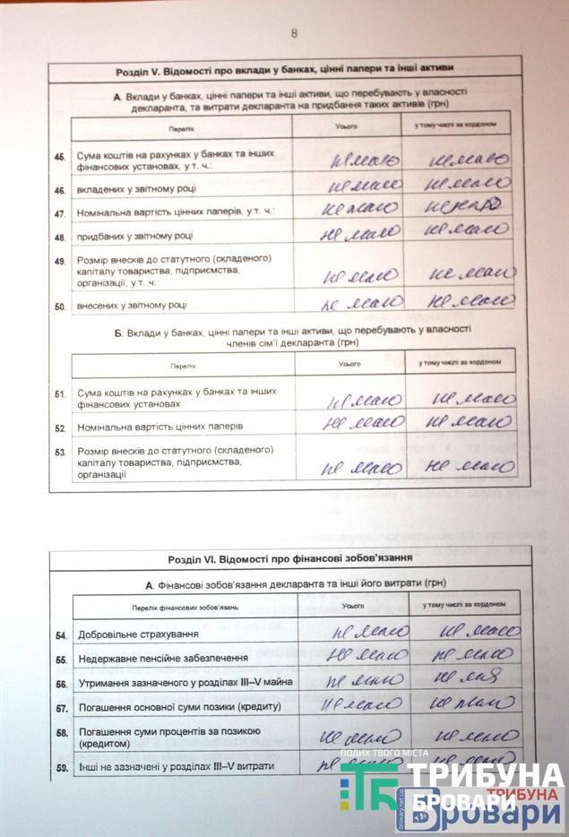 кочубей (9)