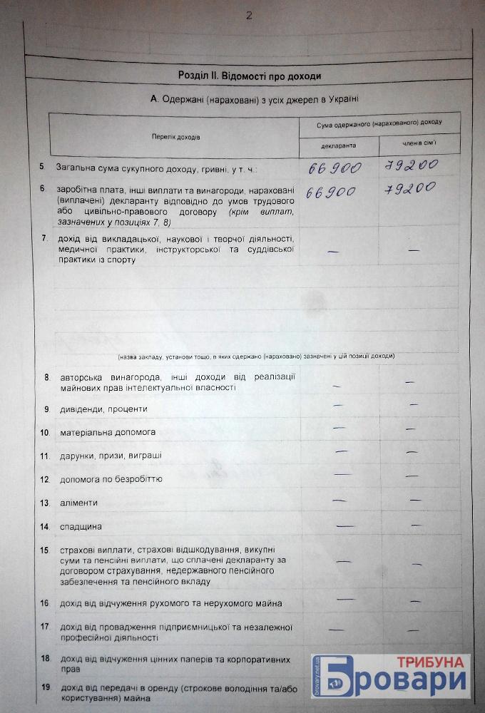 темченко (3)