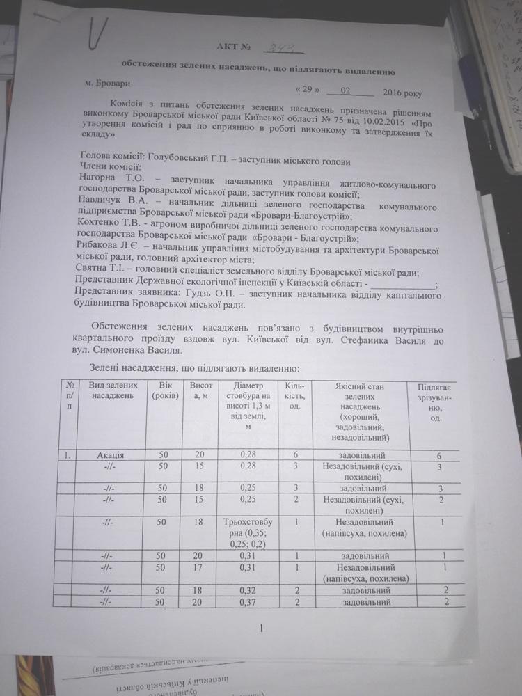 київська-7