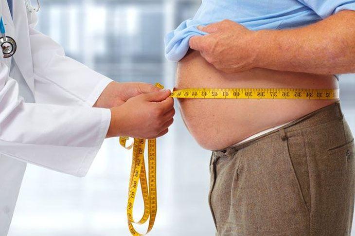 ожиріння