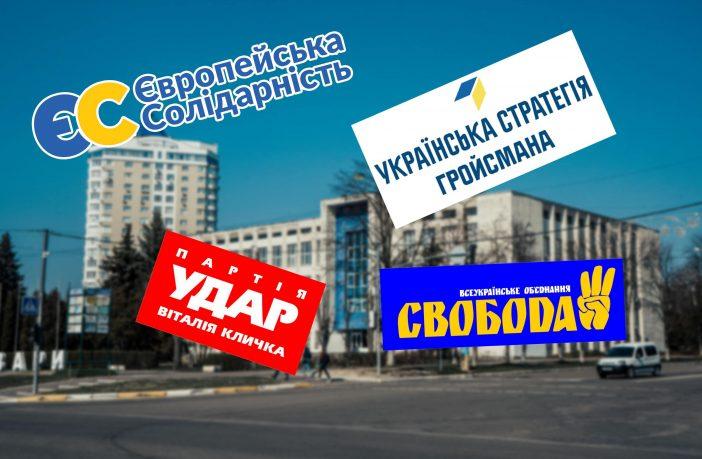 Партії, вибори 2020