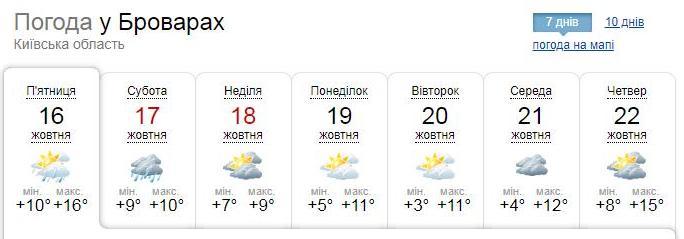 Погода в Броварах 16 жовтня