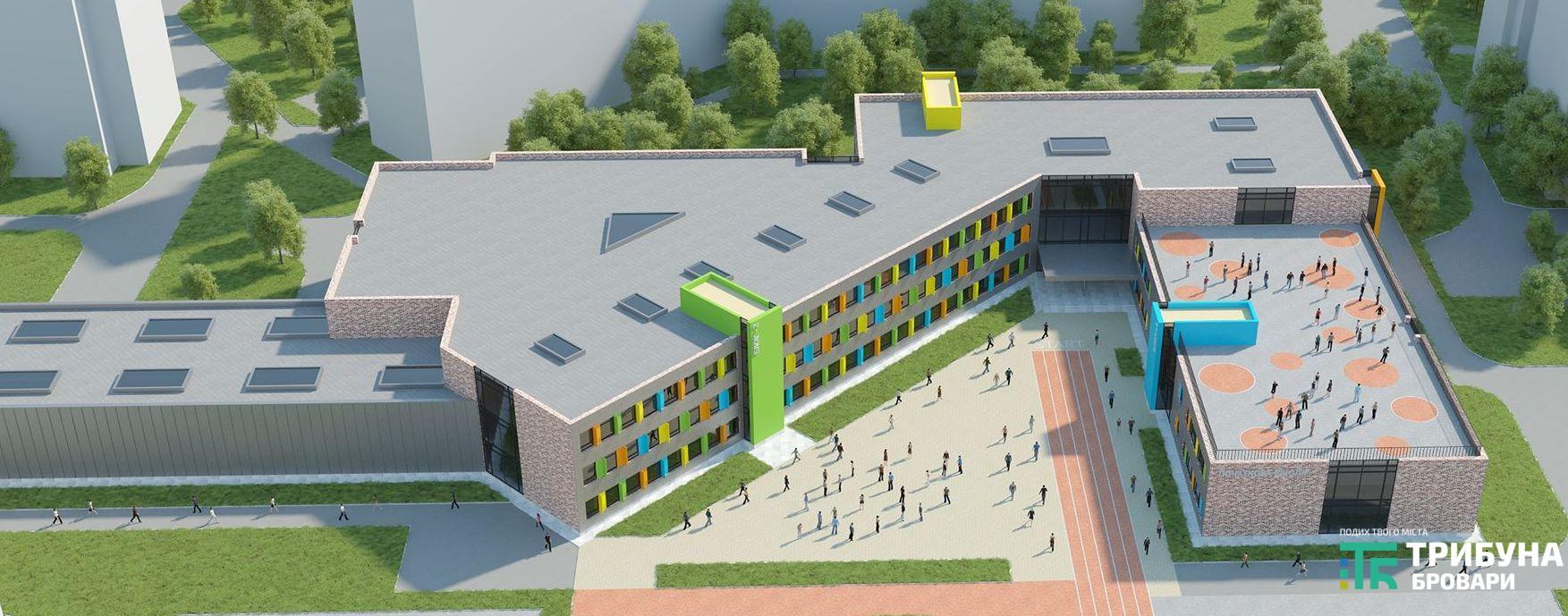 нова школа