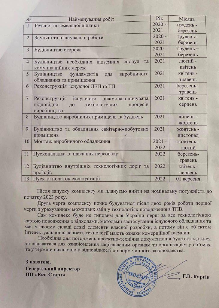 сортувально-переробний комплекс у Богданівці