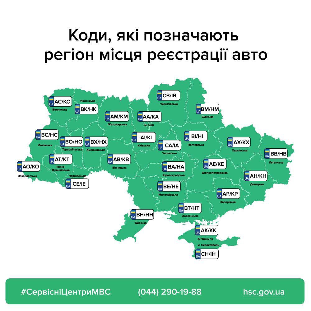 Номерні знаки, регіони, фото - ГСЦ МВС
