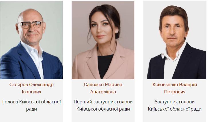керівництво Київської облради