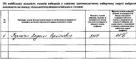 вибори в Калинівській ОТГ, Булкот